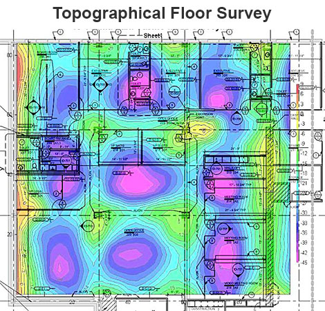 Topographical Substrate Survey